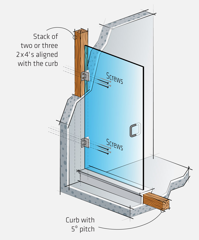 Custom Euro Glass | Frameless Shower Glass Company | Tips & Tricks